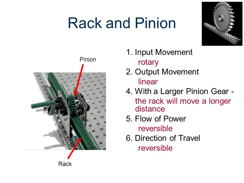 Rack and Pinion 1. Input Movement rotary 2. Output Movement linear