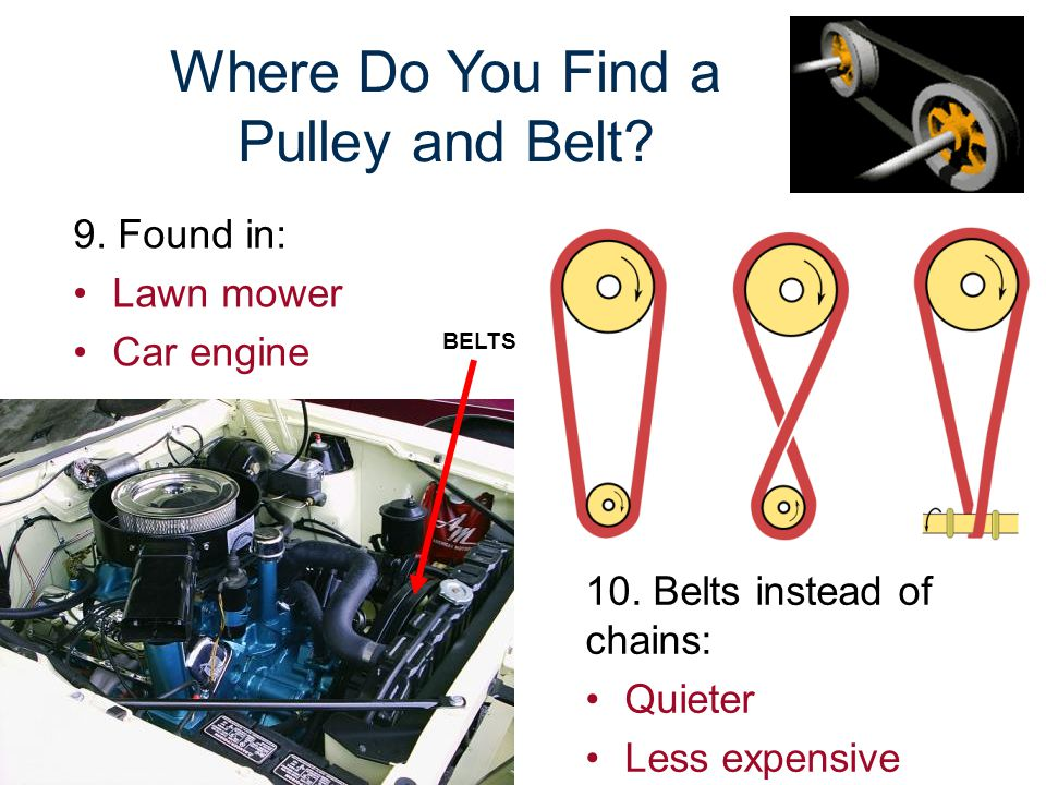 Where Do You Find a Pulley and Belt