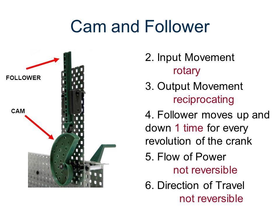 Cam and Follower 2. Input Movement rotary