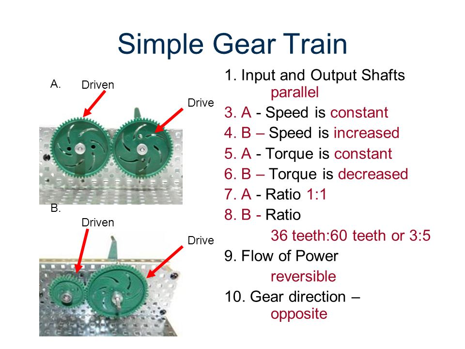 Simple Gear Train 1. Input and Output Shafts parallel