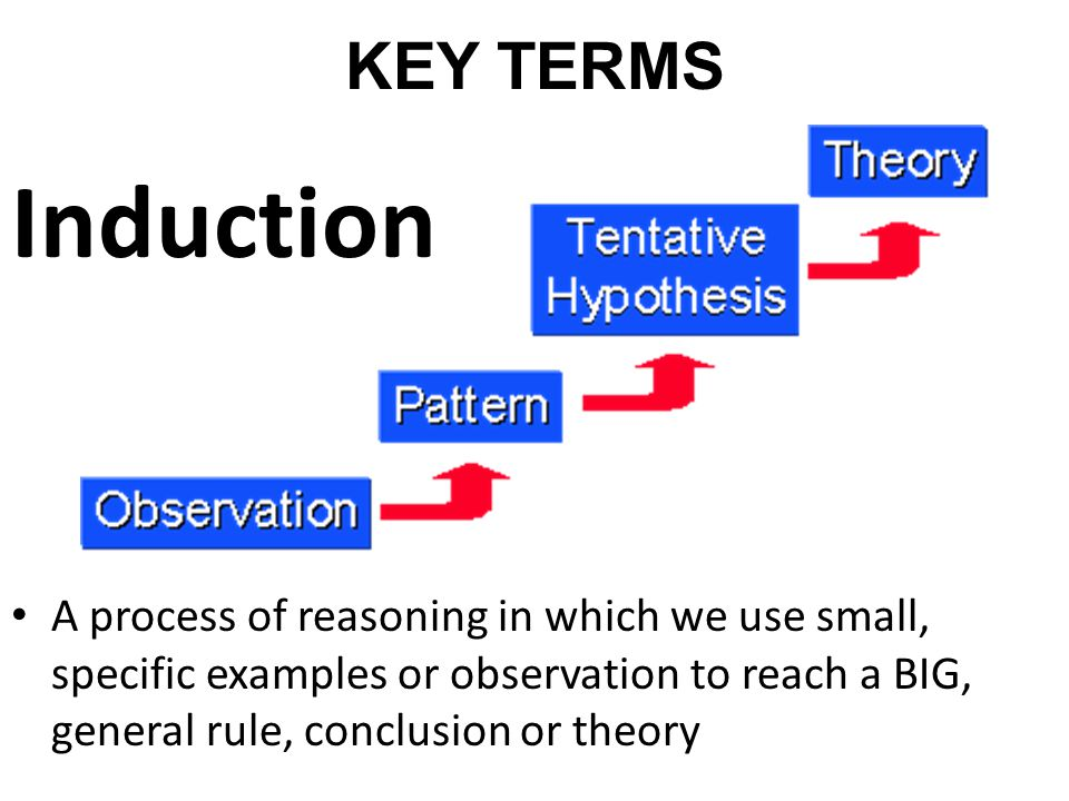 KEY TERMS Induction.