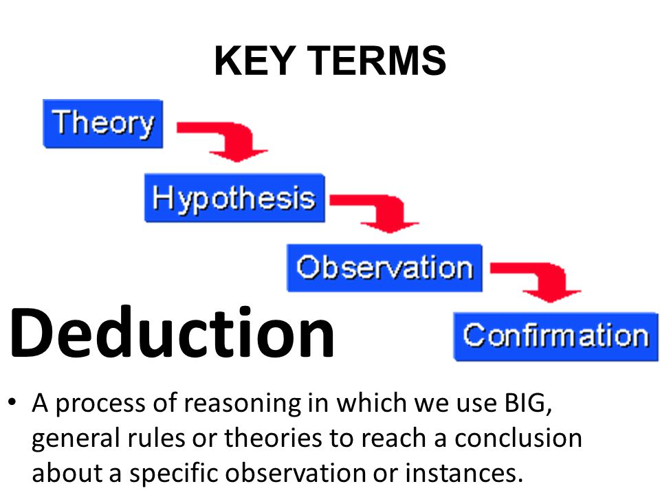 KEY TERMS Deduction.