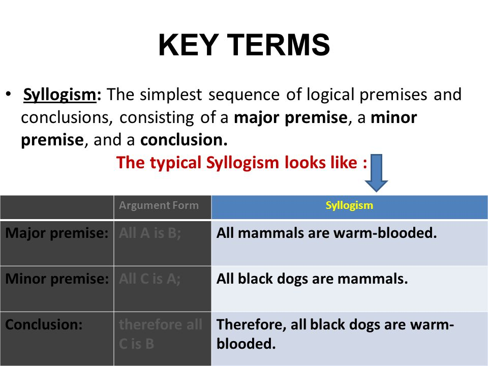 The typical Syllogism looks like :