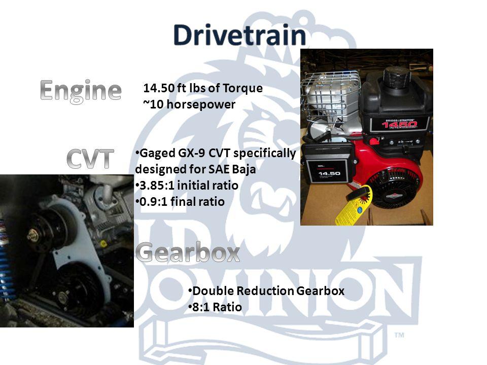 Drivetrain Engine CVT Gearbox 14.50 ft lbs of Torque ~10 horsepower