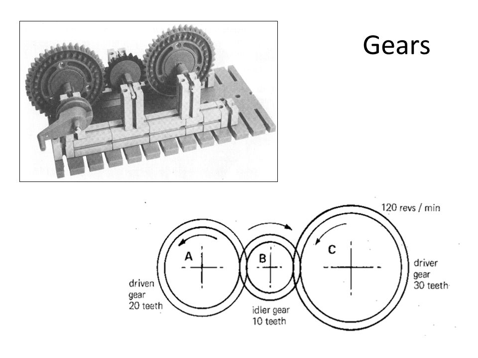 Gears Guess the ratio. How many turns of the driver = a turn of the driven Try different idlers