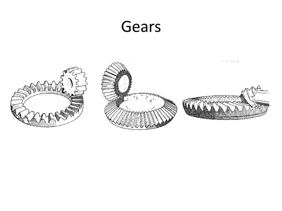 Gears Face cut Bevel gears Spiral bevel