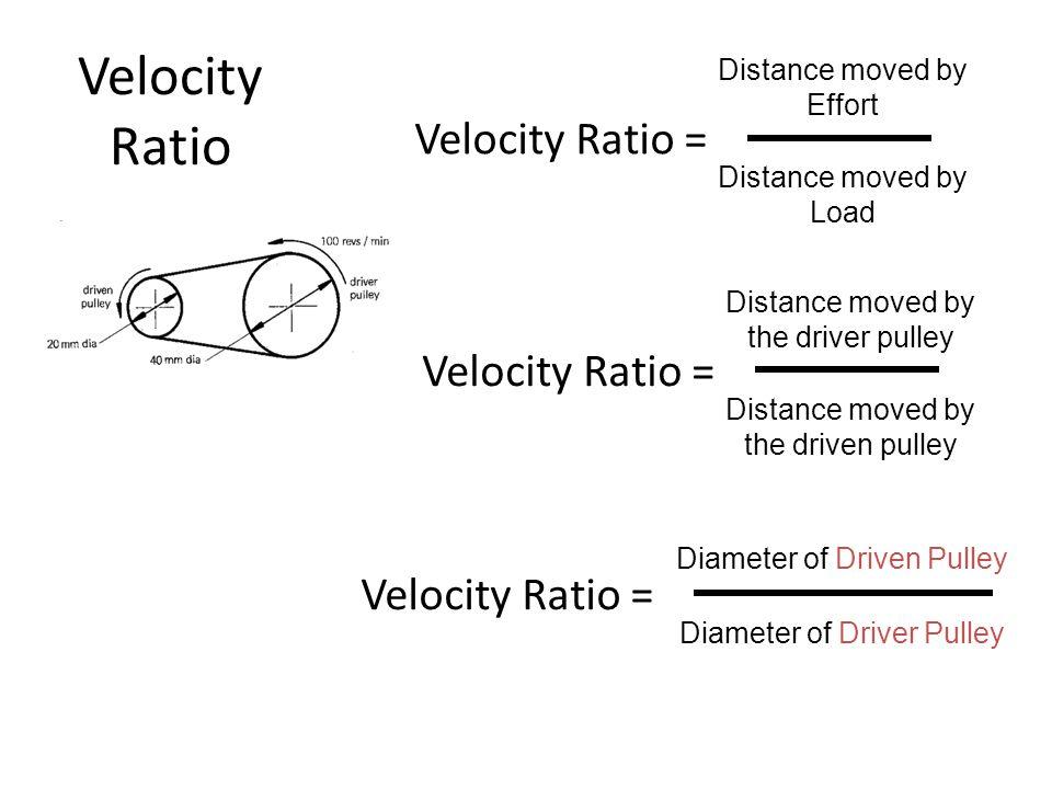 Velocity Ratio Velocity Ratio = Velocity Ratio = Velocity Ratio =