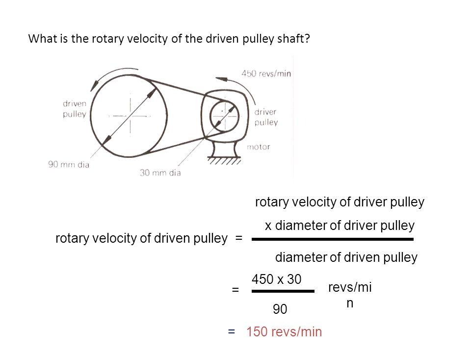 What is the rotary velocity of the driven pulley shaft