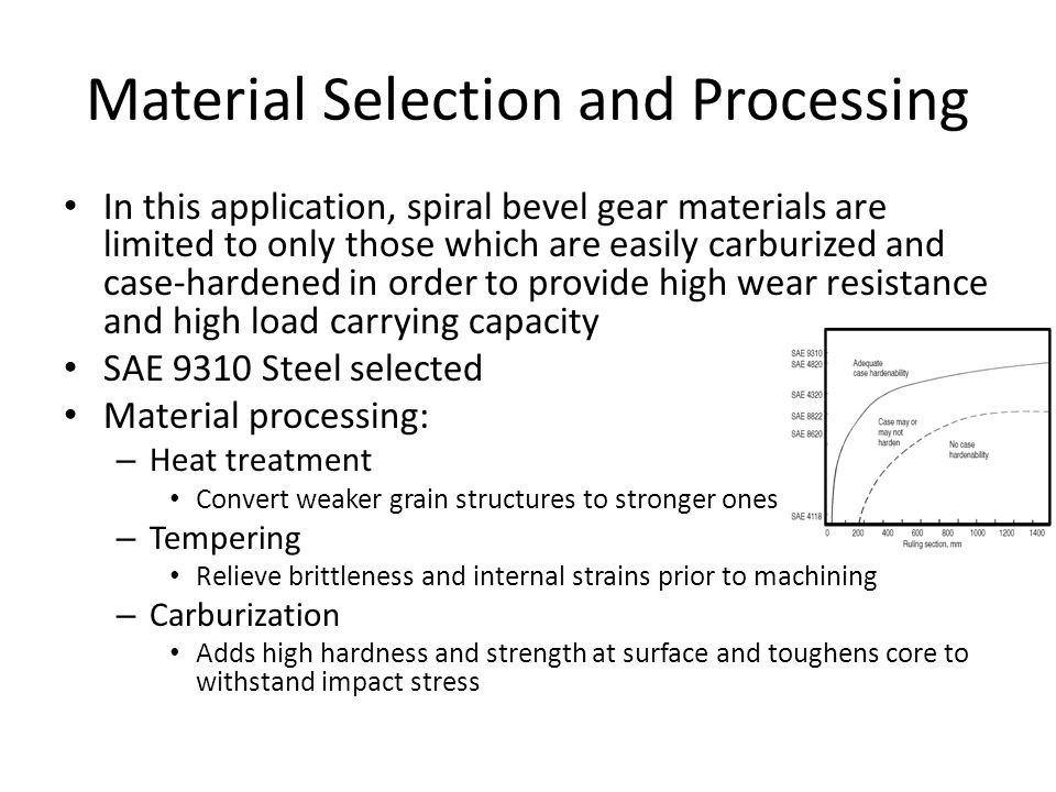 Material Selection and Processing