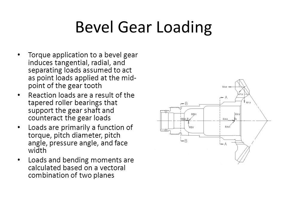 Bevel Gear Loading