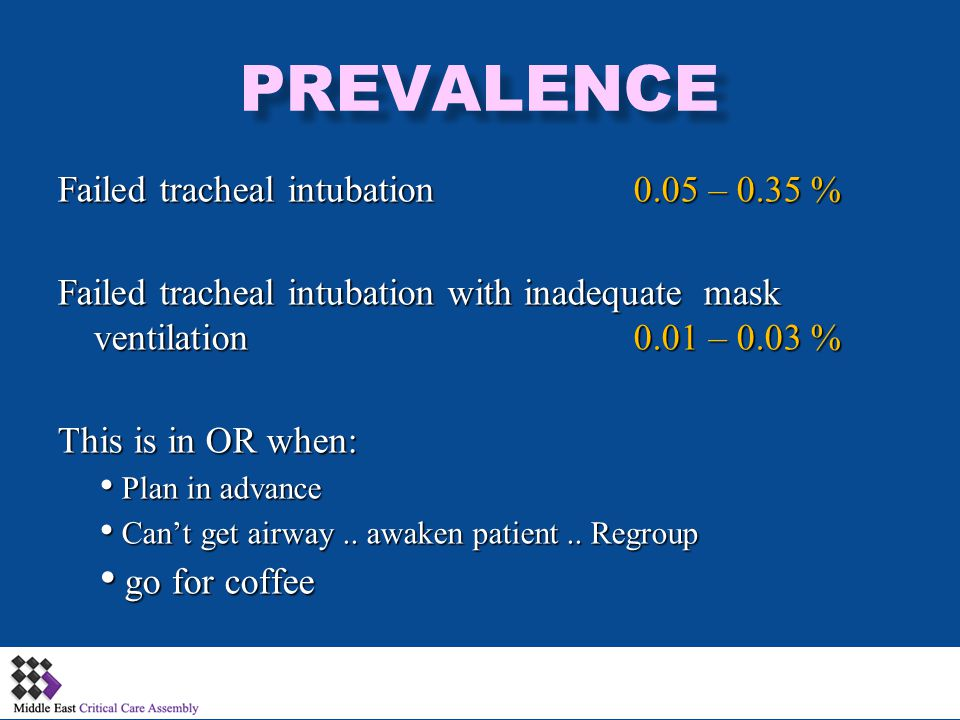 prevalence Failed tracheal intubation 0.05 – 0.35 %