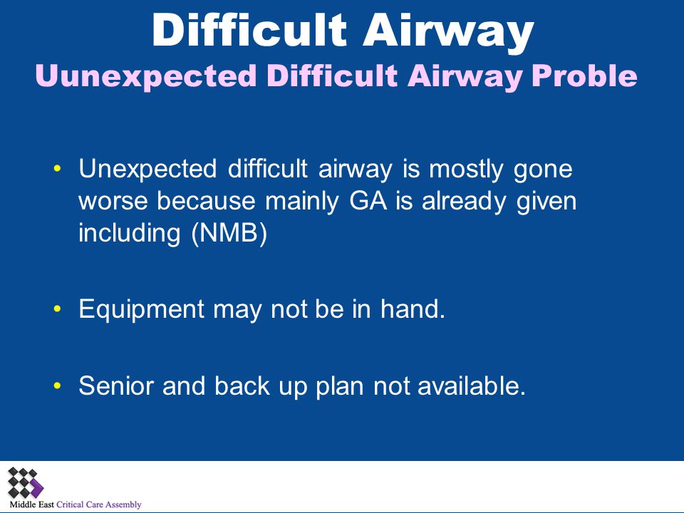 Difficult Airway Uunexpected Difficult Airway Proble