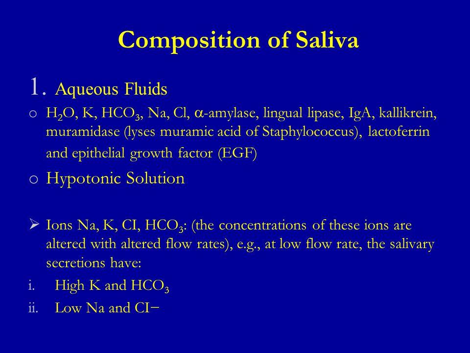 Composition of Saliva Aqueous Fluids Hypotonic Solution