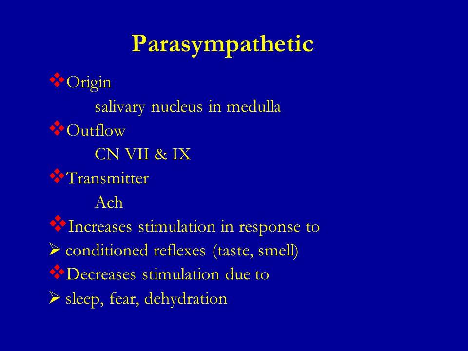 Parasympathetic Origin salivary nucleus in medulla Outflow CN VII & IX