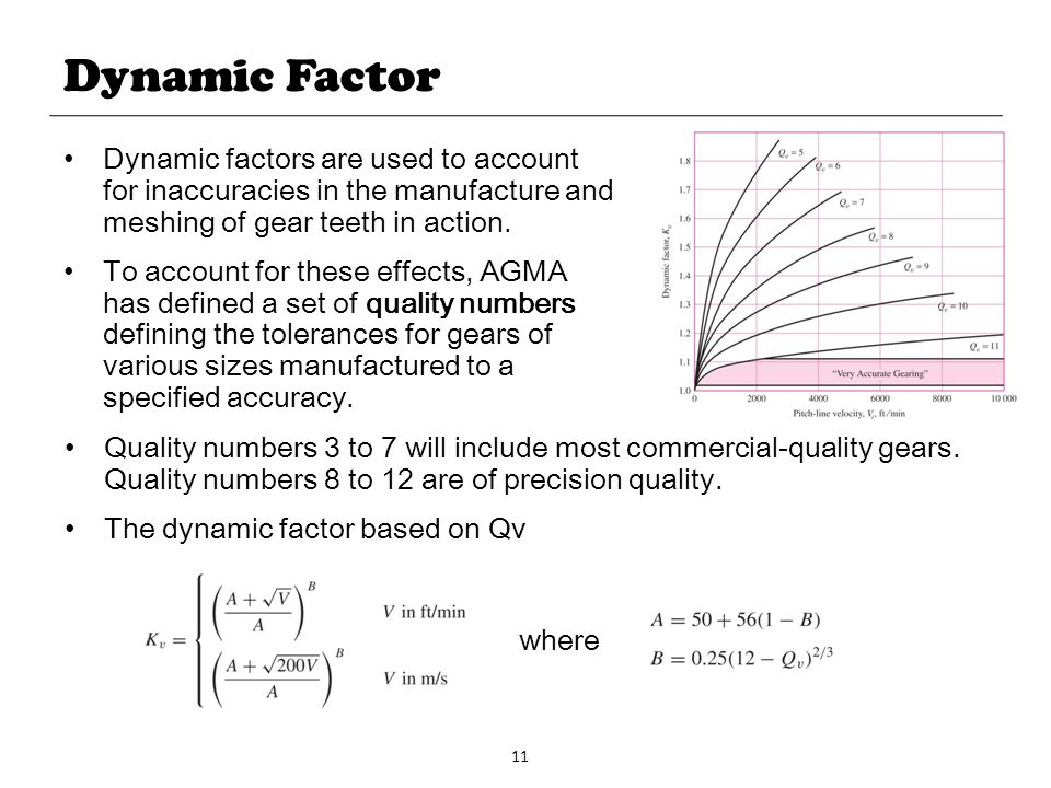 Dynamic Factor Dynamic factors are used to account for inaccuracies in the manufacture and meshing of gear teeth in action.