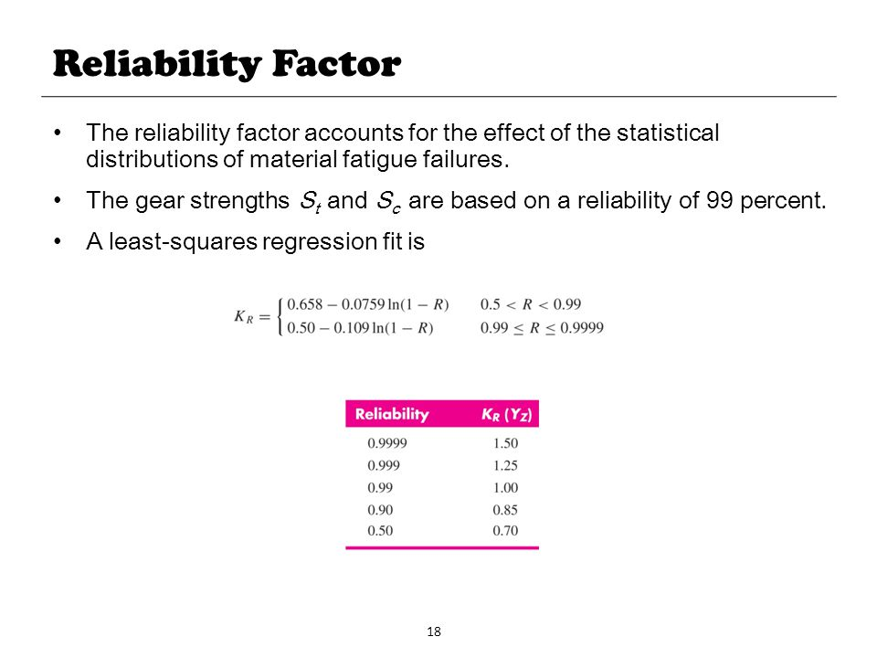 Reliability Factor The reliability factor accounts for the effect of the statistical distributions of material fatigue failures.