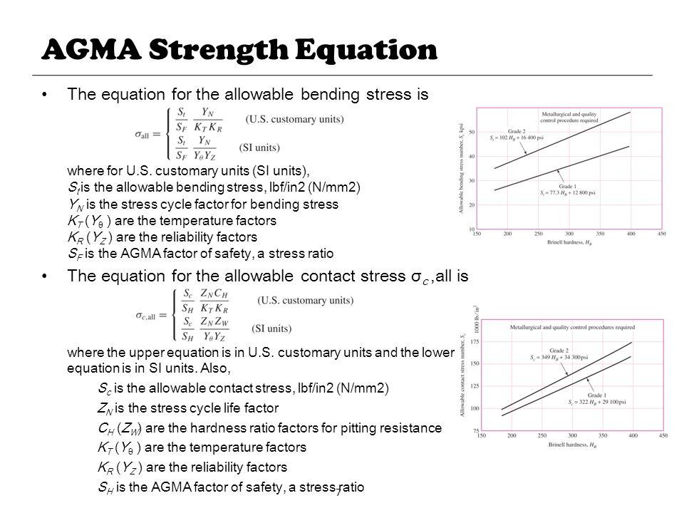 AGMA Strength Equation