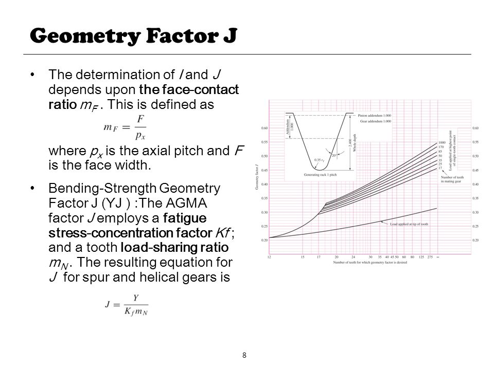 Geometry Factor J The determination of I and J depends upon the face- contact ratio mF . This is defined as.