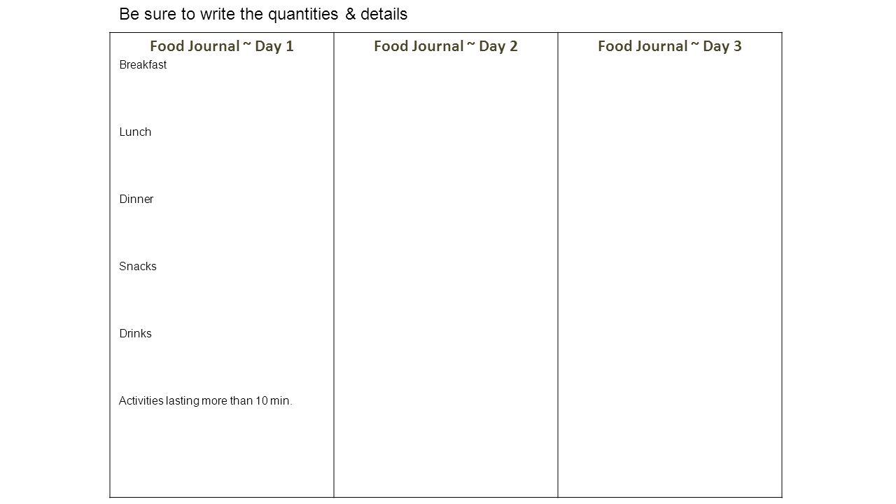 Food Journal ~ Day 1 Food Journal ~ Day 2 Food Journal ~ Day 3