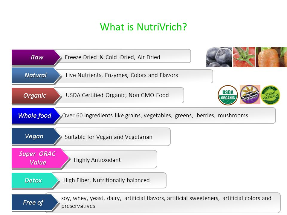 What is NutriVrich Raw Natural Organic