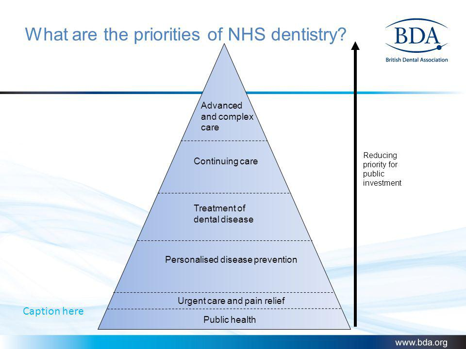 What are the priorities of NHS dentistry
