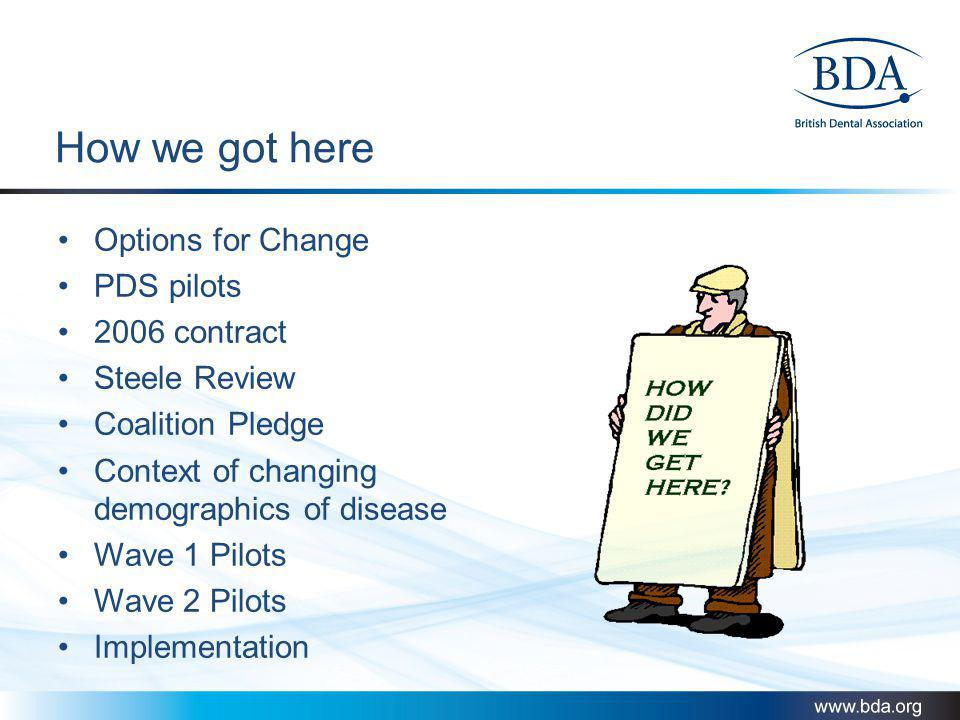 How we got here Options for Change PDS pilots 2006 contract