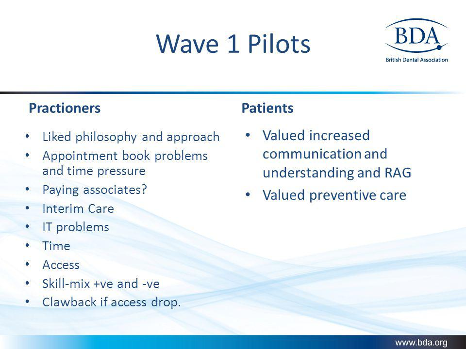 Wave 1 Pilots Practioners Patients