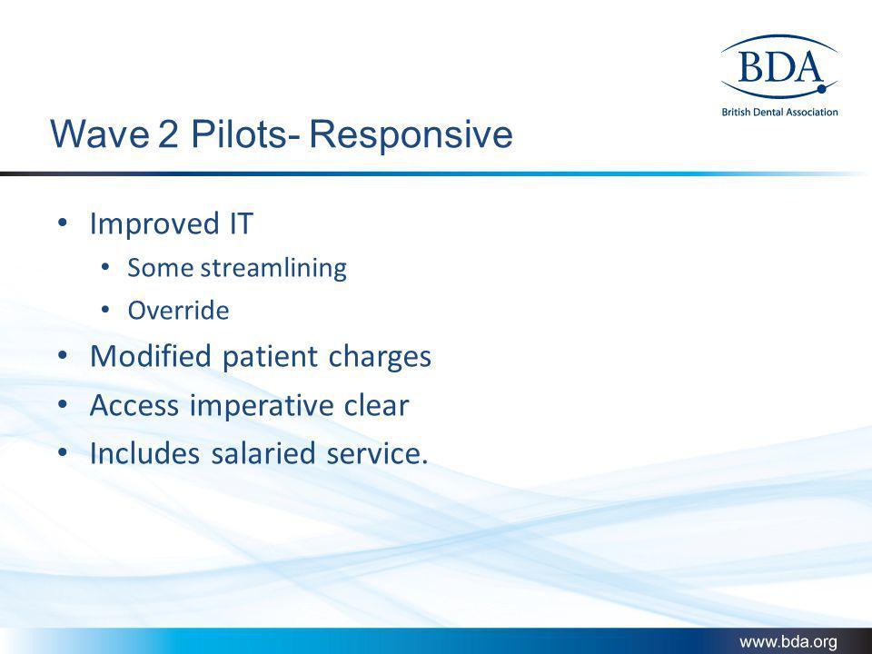Wave 2 Pilots- Responsive