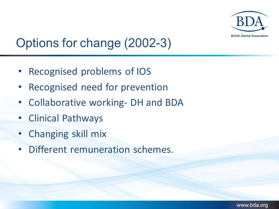 Options for change (2002-3) Recognised problems of IOS