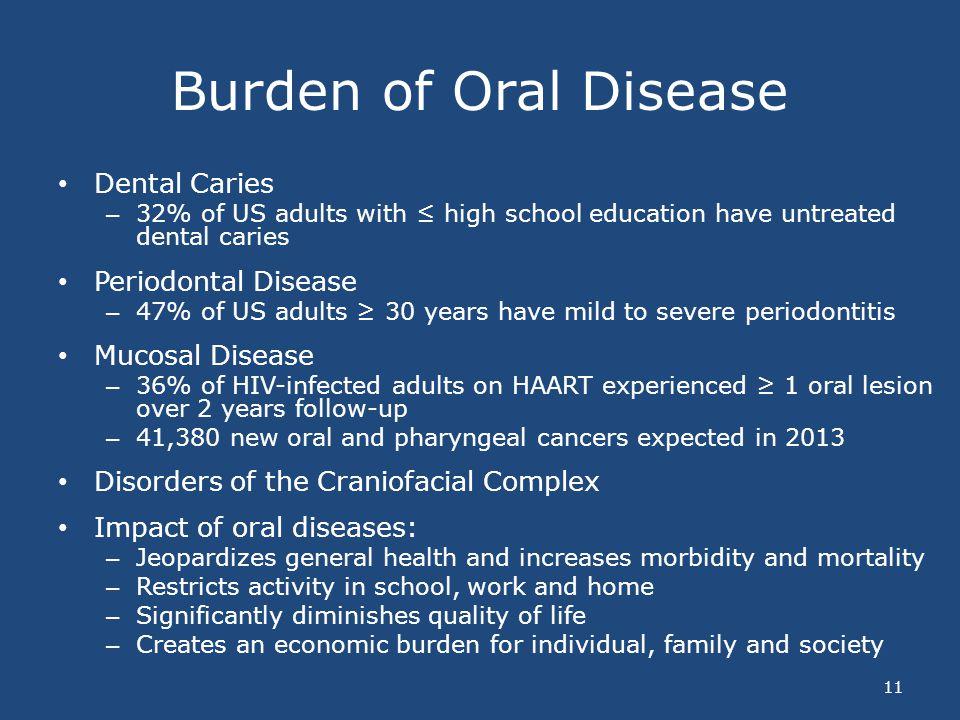 Burden of Oral Disease Dental Caries Periodontal Disease