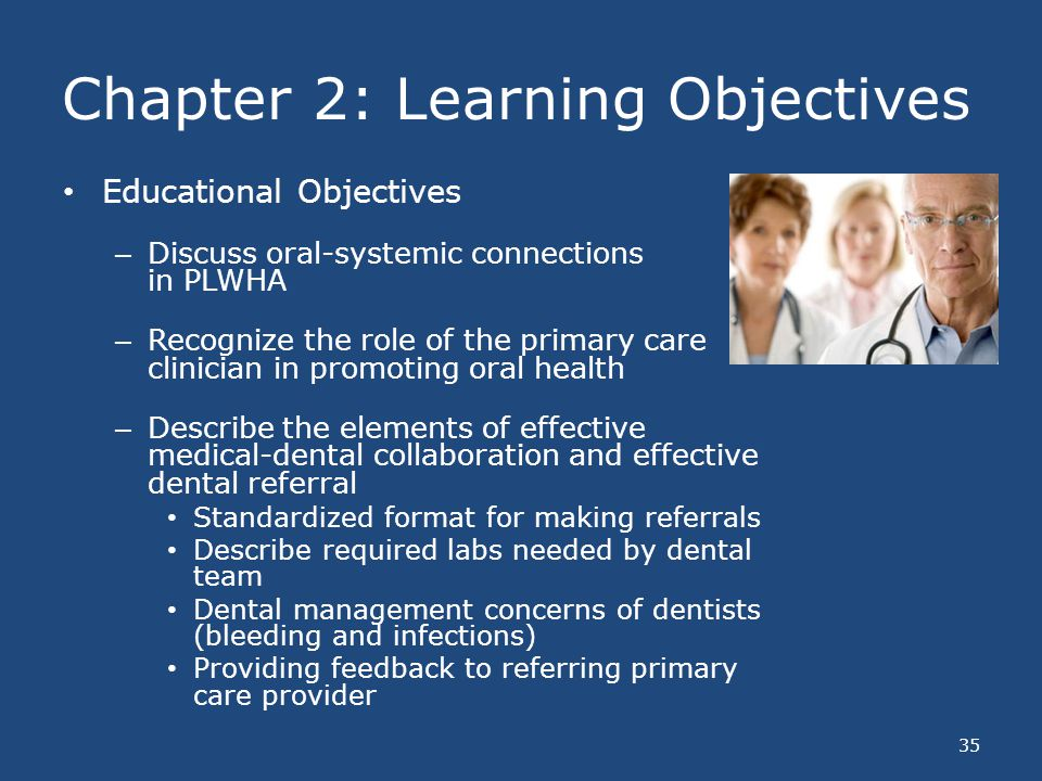 Chapter 2: Learning Objectives