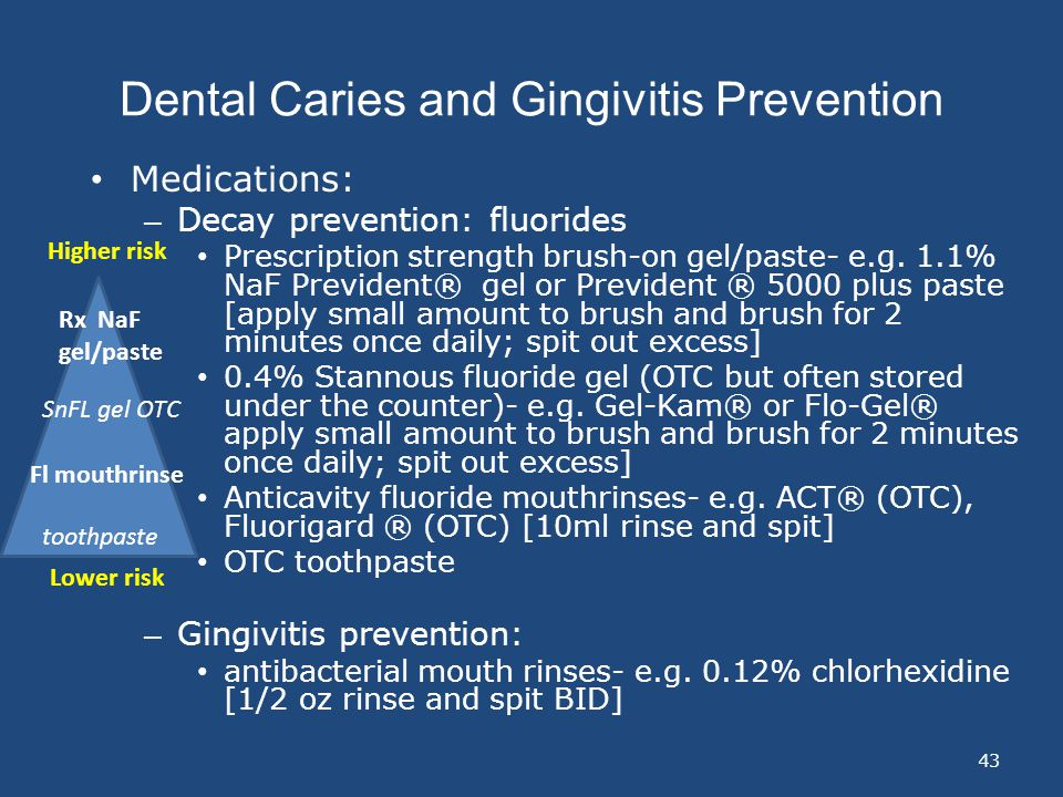 Dental Caries and Gingivitis Prevention