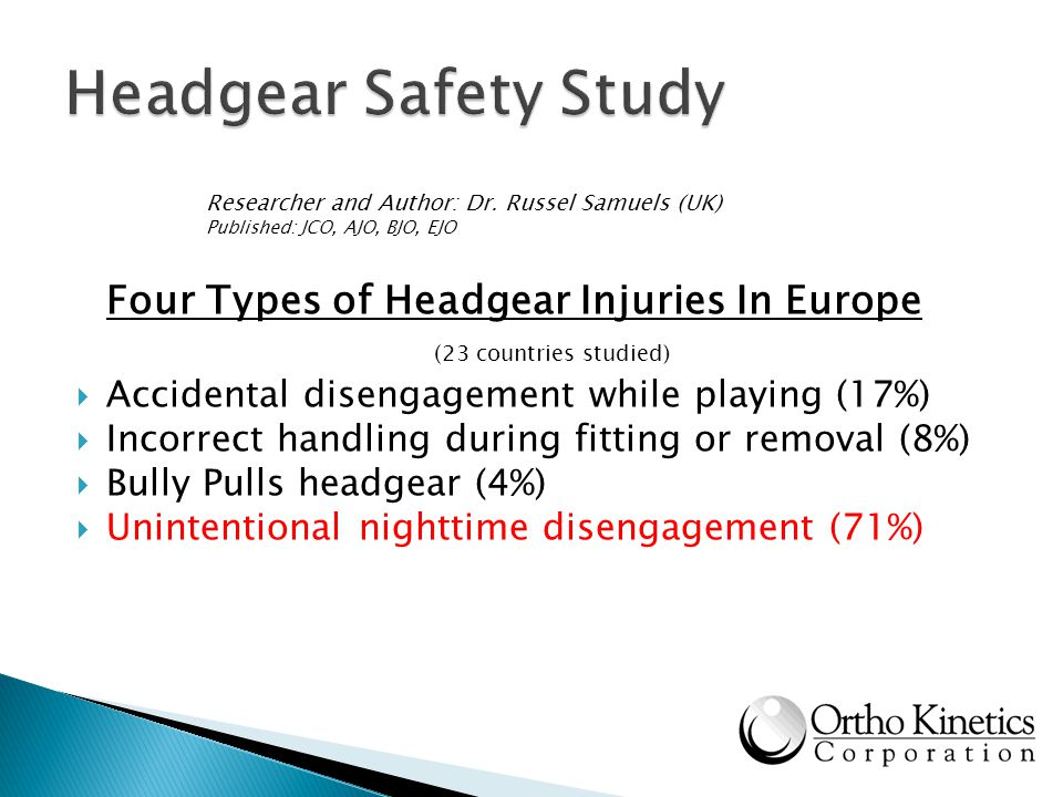 Headgear Safety Study Four Types of Headgear Injuries In Europe