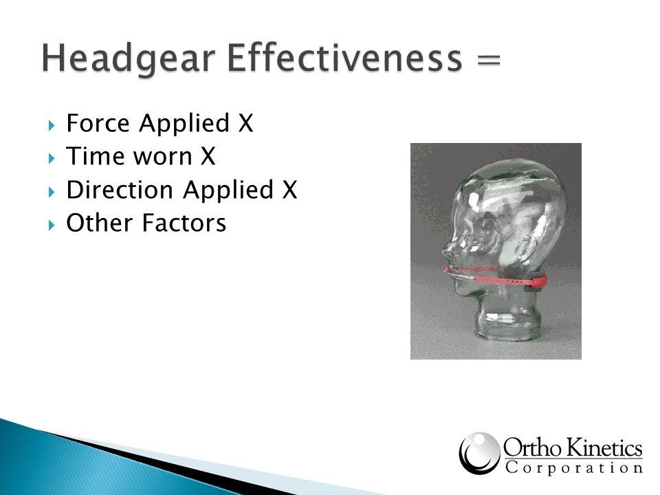 Headgear Effectiveness =