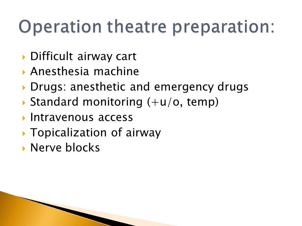 Operation theatre preparation: