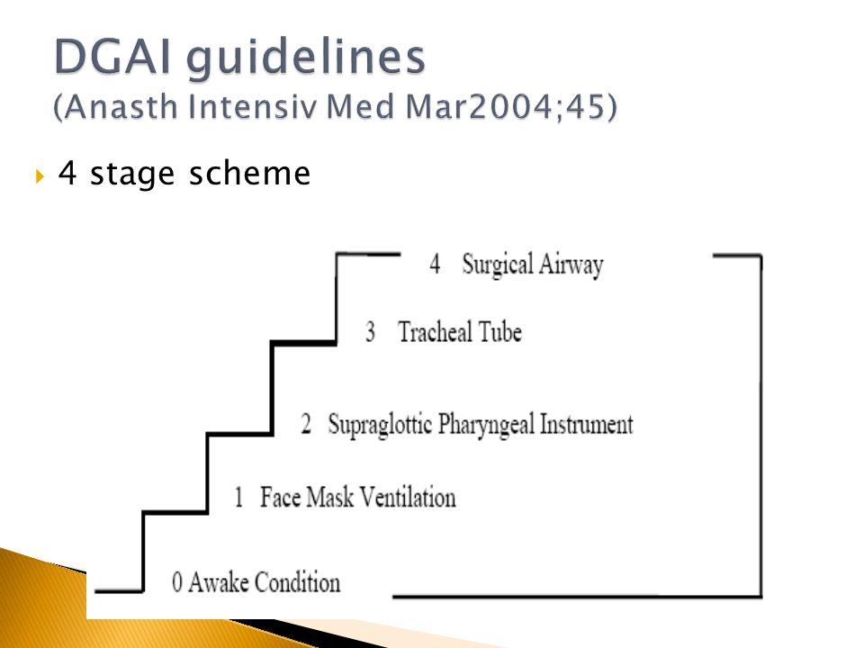 DGAI guidelines (Anasth Intensiv Med Mar2004;45)