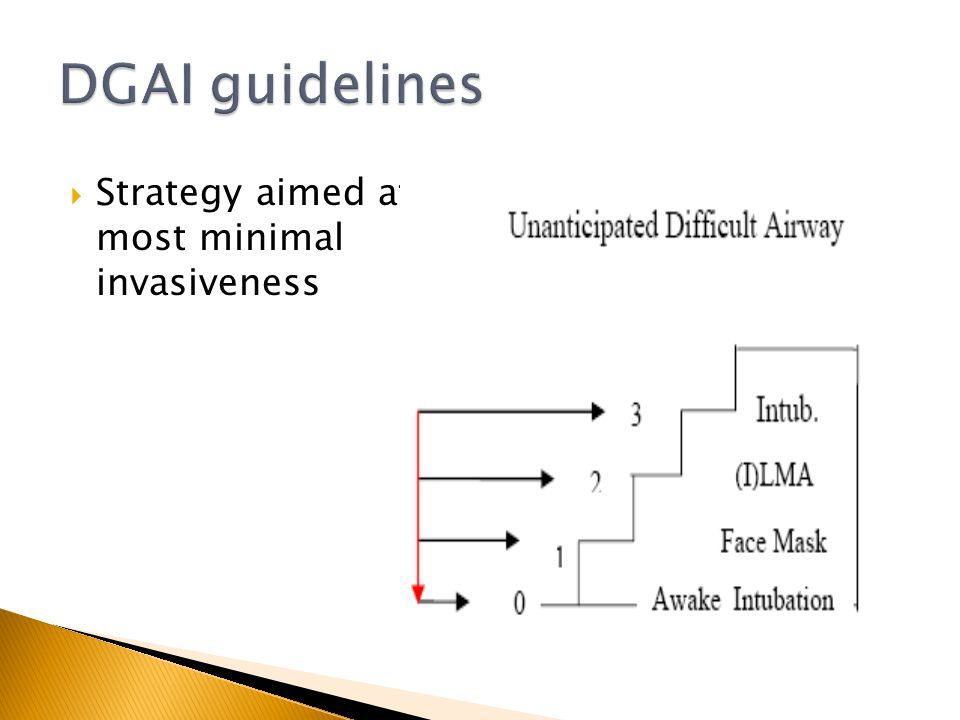 DGAI guidelines Strategy aimed at most minimal invasiveness