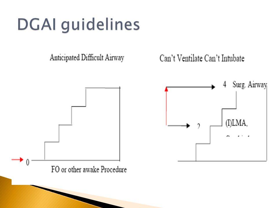 DGAI guidelines