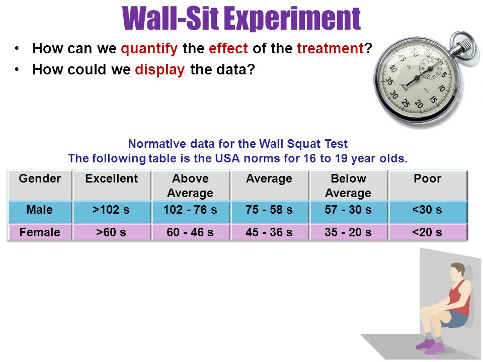 Wall-Sit Experiment How can we quantify the effect of the treatment