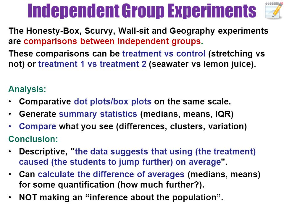 Independent Group Experiments