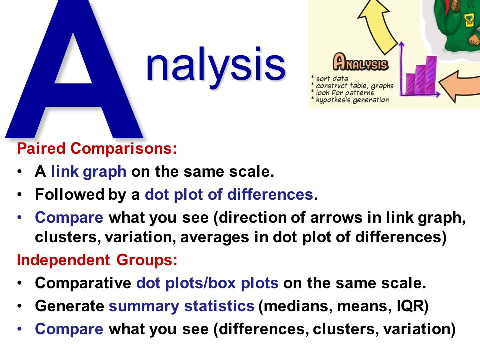 A nalysis Paired Comparisons: A link graph on the same scale.