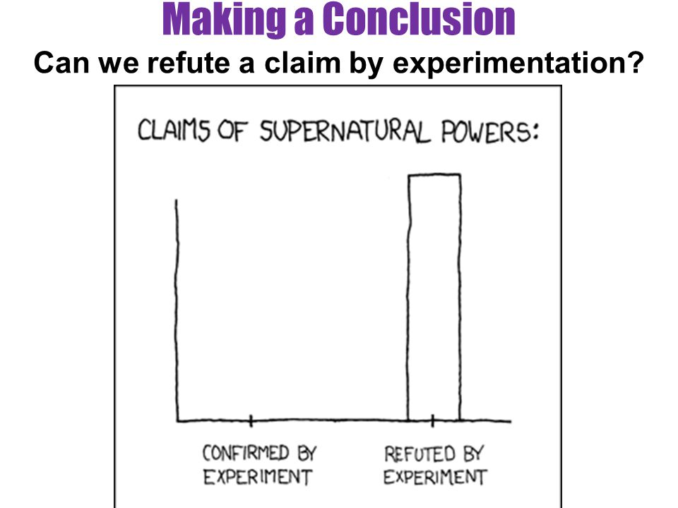 Making a Conclusion Can we refute a claim by experimentation
