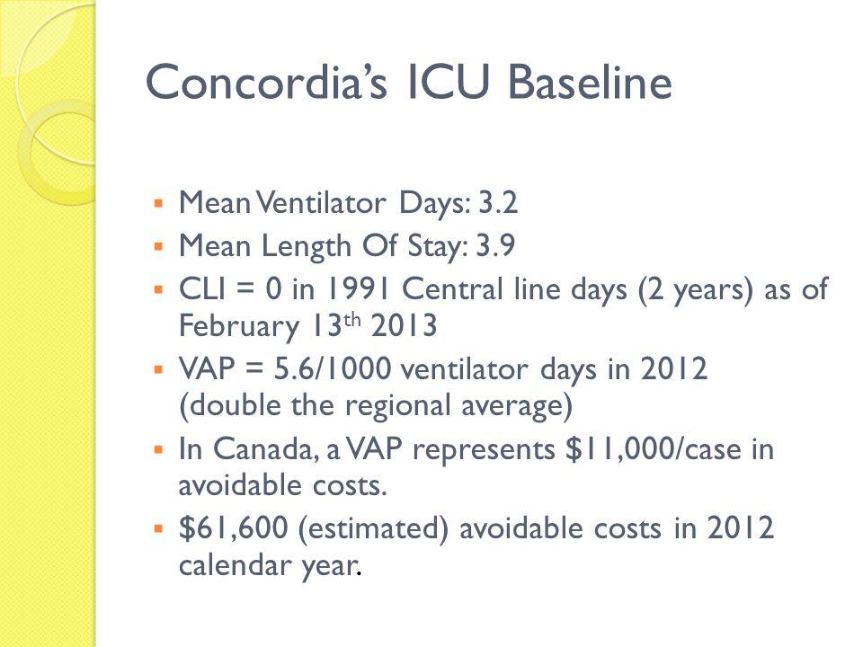 Concordia's ICU Baseline