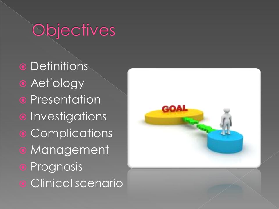 Objectives Definitions Aetiology Presentation Investigations