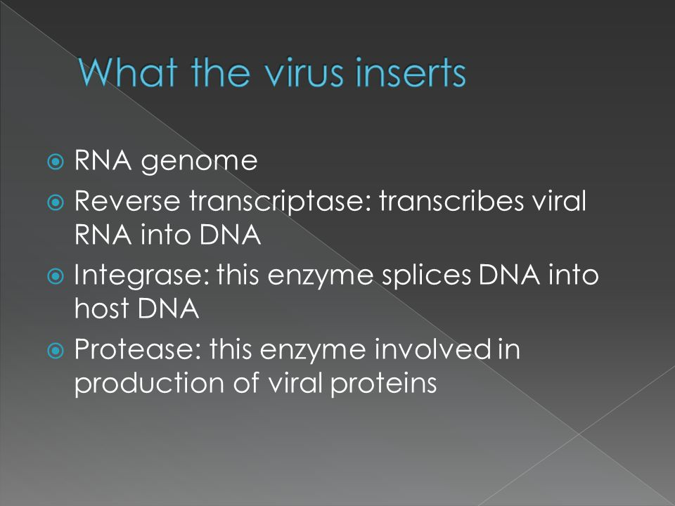 What the virus inserts RNA genome
