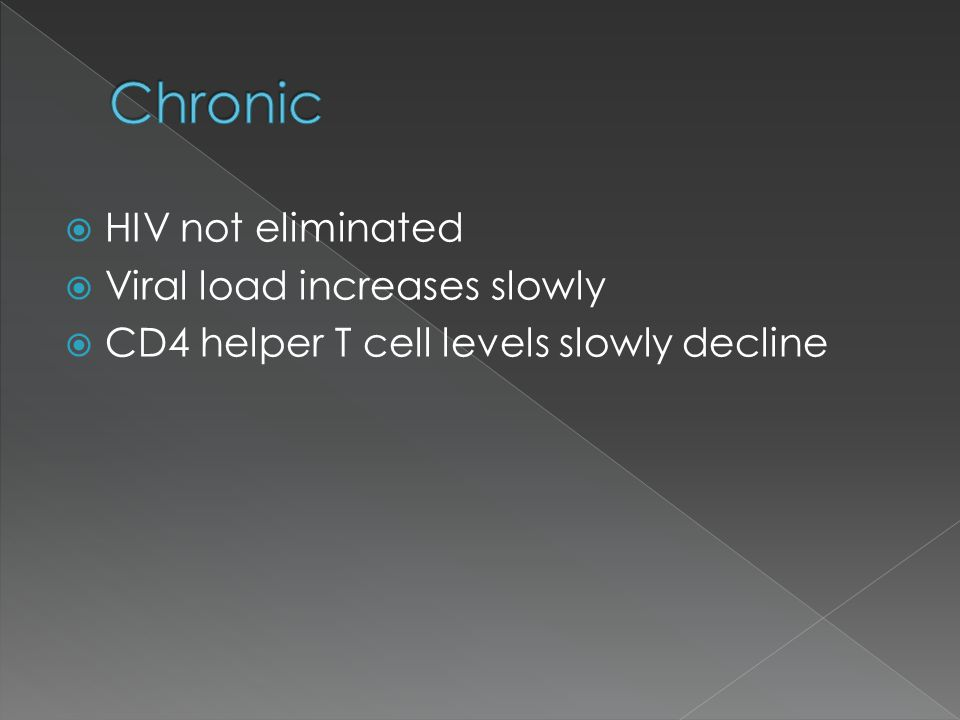 Chronic HIV not eliminated Viral load increases slowly