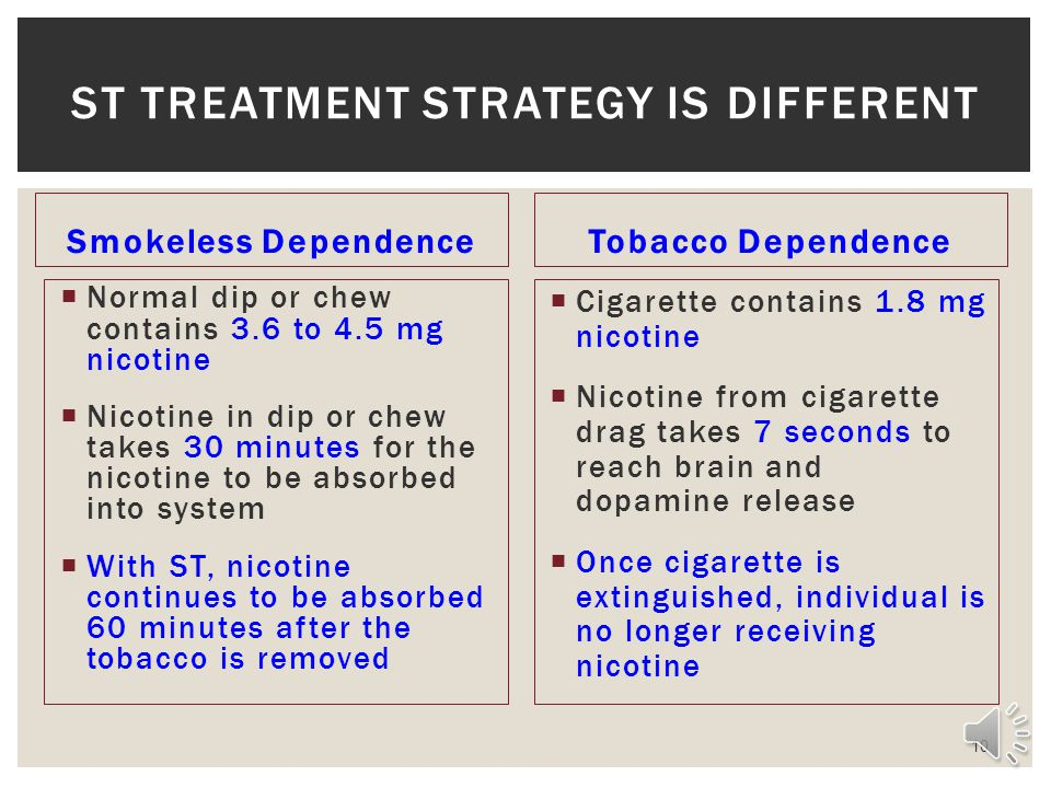 ST treatment Strategy is different