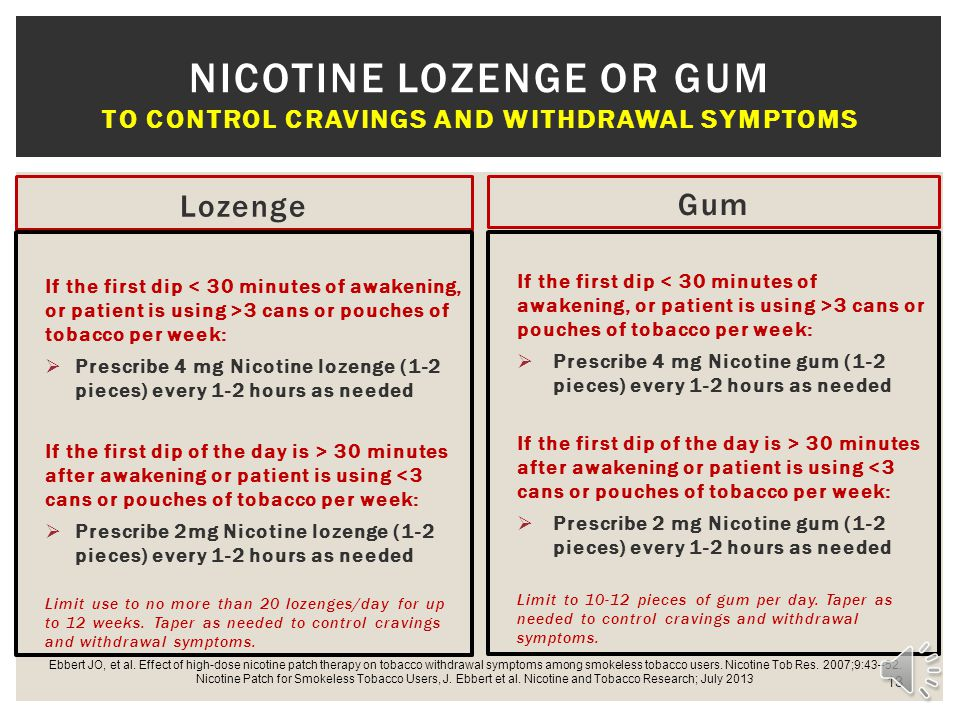 Nicotine Lozenge or Gum to control cravings and withdrawal symptoms
