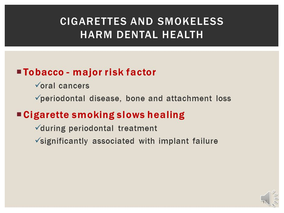 Cigarettes and Smokeless harm dental health