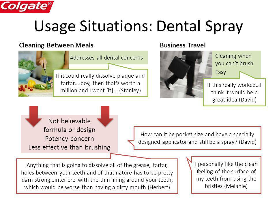 Usage Situations: Dental Spray